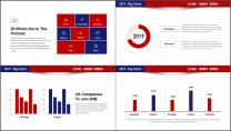 【商务大咖】红蓝简约公司企业项目工作汇报PPT示例6