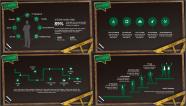 黑板风开学季/校园招聘/教育PPT模板示例6