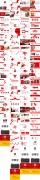 【合集】4套红色简约实用年度总结汇报PPT模板示例7