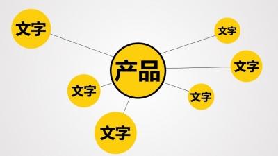 【项目产品介绍动态ppt模板】-pptstore