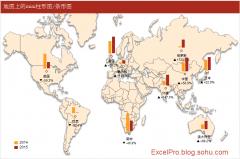 世界地图上的mini柱形图条形图-模板+教程+视频
