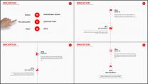 红色杂志风公司企业工作汇报PPT模板示例5