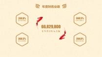 【极简中国红】超大气龙图腾&国风范年会工作总结报告示例5