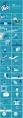 【极简设计】清新简约卡通风商务PPT模板示例8