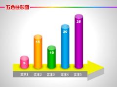 五色柱形图
