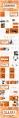 【间色】橙色条纹抽象创意工作汇报PPT模板示例3