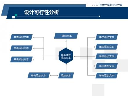 【产品推广策划设计方案ppt模板】-pptstore