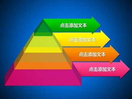 【四项金字塔层级关系ppt模板】-pptstore