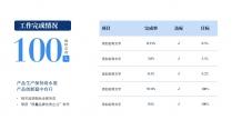 【商务】蓝色极简年终总结及工作规划14示例6