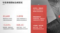 红色简约时尚大气中文商务正式公司宣传年终工作总结报示例4