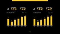 【商务】黑黄黑红商务汇报总结通用模板2示例6