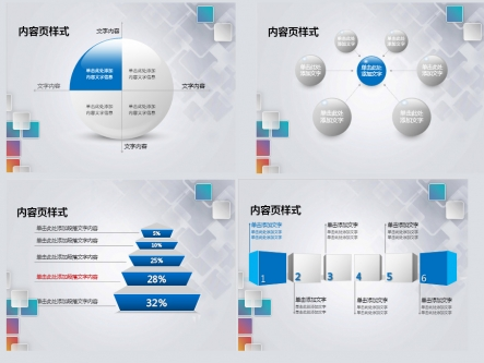 商务汇报ppt模板(高端设计图表)