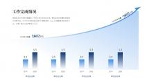 【商务】蓝色极简年终总结及工作规划14示例5