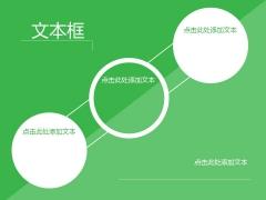 绿色清新现代商务Keynote模板示例3