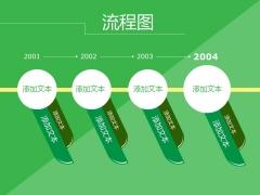 绿色清新现代商务Keynote模板示例4