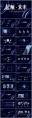 【起航未来】商务科技风ppt模板示例3
