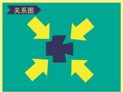 复古绿色商务PPT模板示例5