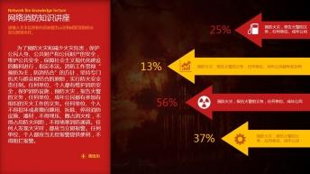 别致大气高端消防宣讲PPT模板示例7