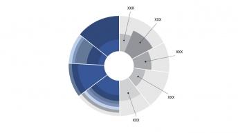 IOS風格PPT圖表
