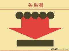 红黄复古商务PPT模板示例5