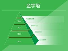 绿色清新现代商务Keynote模板示例5