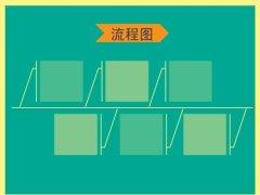 复古绿色商务PPT模板示例4
