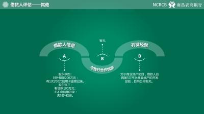 【农商银行项目方案年终总结通用模板ppt模板】-ppt