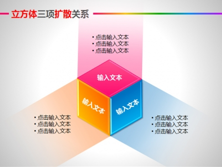立方体四项扩散关系ppt图表 电脑上wap网 立方体四项扩