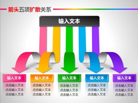 ppt素材 ppt图表 箭头五项扩散关系ppt图表  longalong 哈哈哈哈哈