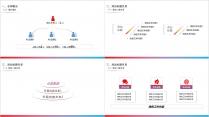 【动态】极简风渐变商务工作交流模板示例3