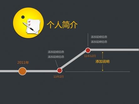 【述职/竞岗报告应用ppt模板】-pptstore