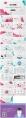 【网红级答辩模板】文理工科通用四套模板合集示例6