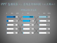 专业数据图表模板(不同时期的分类排序对比图)
