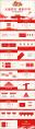 【盛世中华】国庆党庆党政政府工作PPT模板示例3