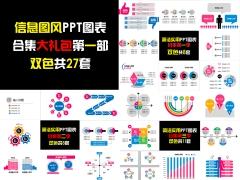 信息图风PPT图表合集大礼包第一部(双色27套)