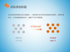 团队建设培训PPT模板示例3