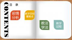 小清新说课模板示例4