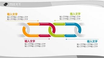 10个四项关系的动态图表