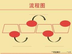 红黄复古商务PPT模板示例4