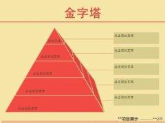 红黄复古商务PPT模板示例6