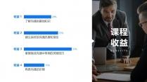 【职业培训10】高效沟通技巧&人际关系管理课程教材示例3