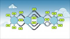 【yjy】清新绿色简约欧美风商务PPt模板示例5