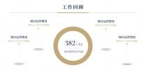 【商务】素雅实用型述职报告PPT模板8示例5