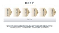 【商务】素雅实用型述职报告PPT模板8示例6
