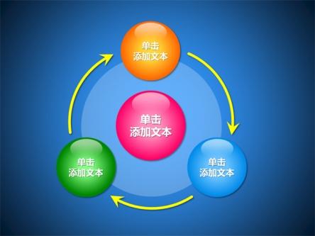 【三项循环关系ppt模板】-pptstore