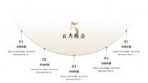 【商务】素雅实用型述职报告PPT模板8示例4
