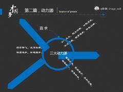 【原创】中国梦动态PPT模板示例4