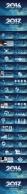 【星空-动态】现代商务总结汇报模板02示例6