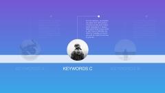 【动态keynote】精致高端商务汇报总结模板07示例5