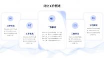 【商务】蓝色极简年终总结及工作规划15示例4